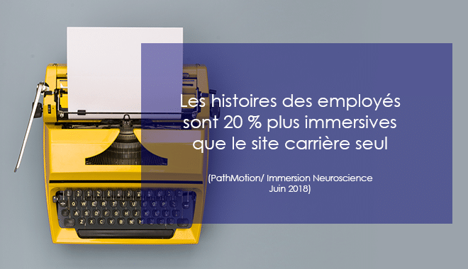 Les tendances du marketing digital : Le storytelling